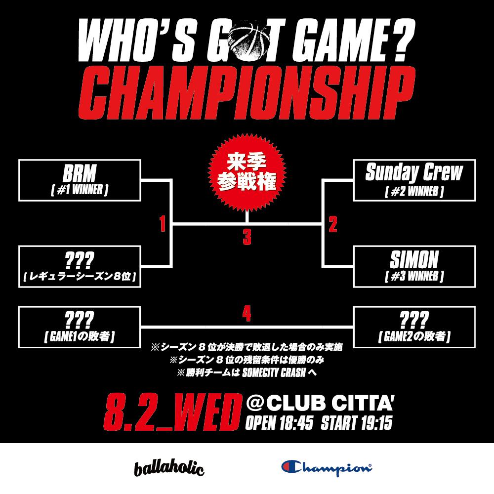 SOMECITY WHO'S GOT GAME? CHAMPIONSHIP